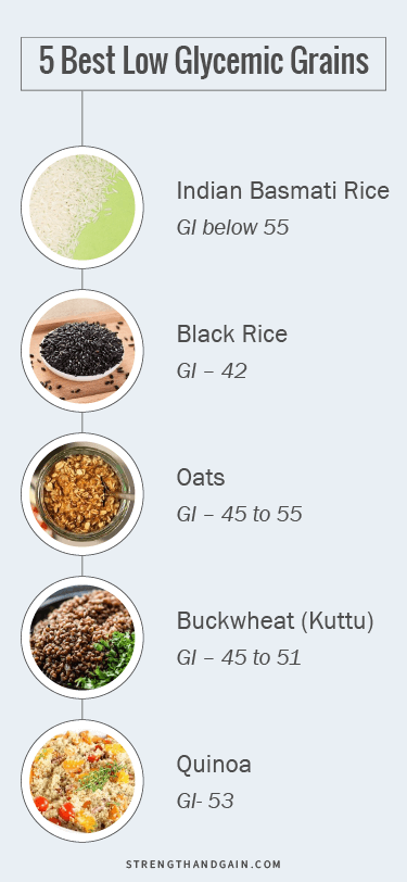 Infographic for Indian low glycemic grains.